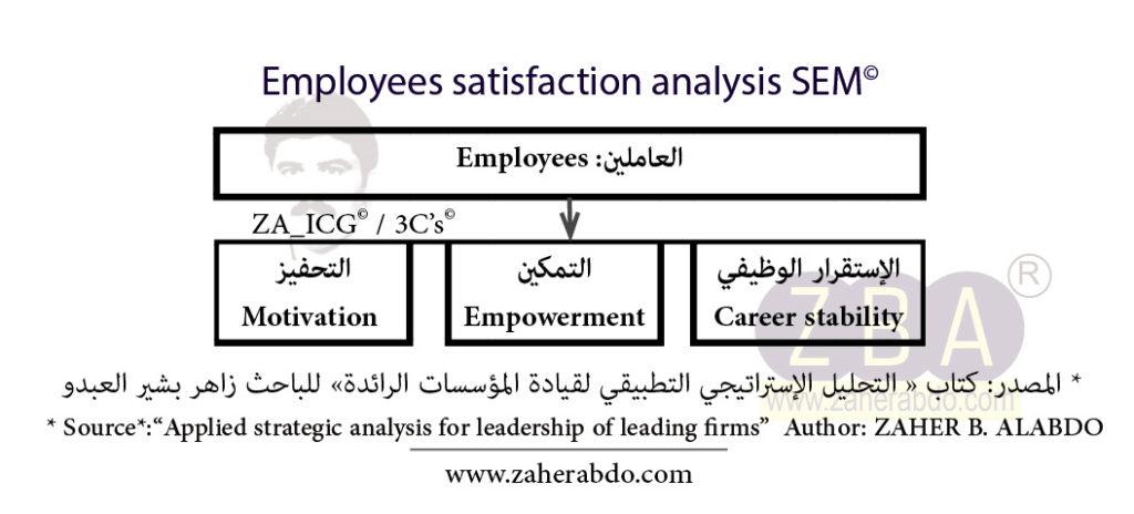 """نظم تخطيط الموارد البشرية والادارة الاستراتيجية"""" """" Human Resource Planning and Strategic Management Systems"""