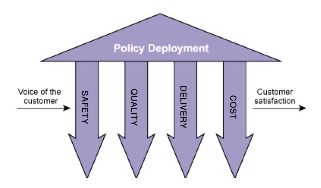 """المهارات المتقدمة للتفكير الاستراتيجي للقادة"""" """" Advanced skills for strategic thinking of leaders"""""""